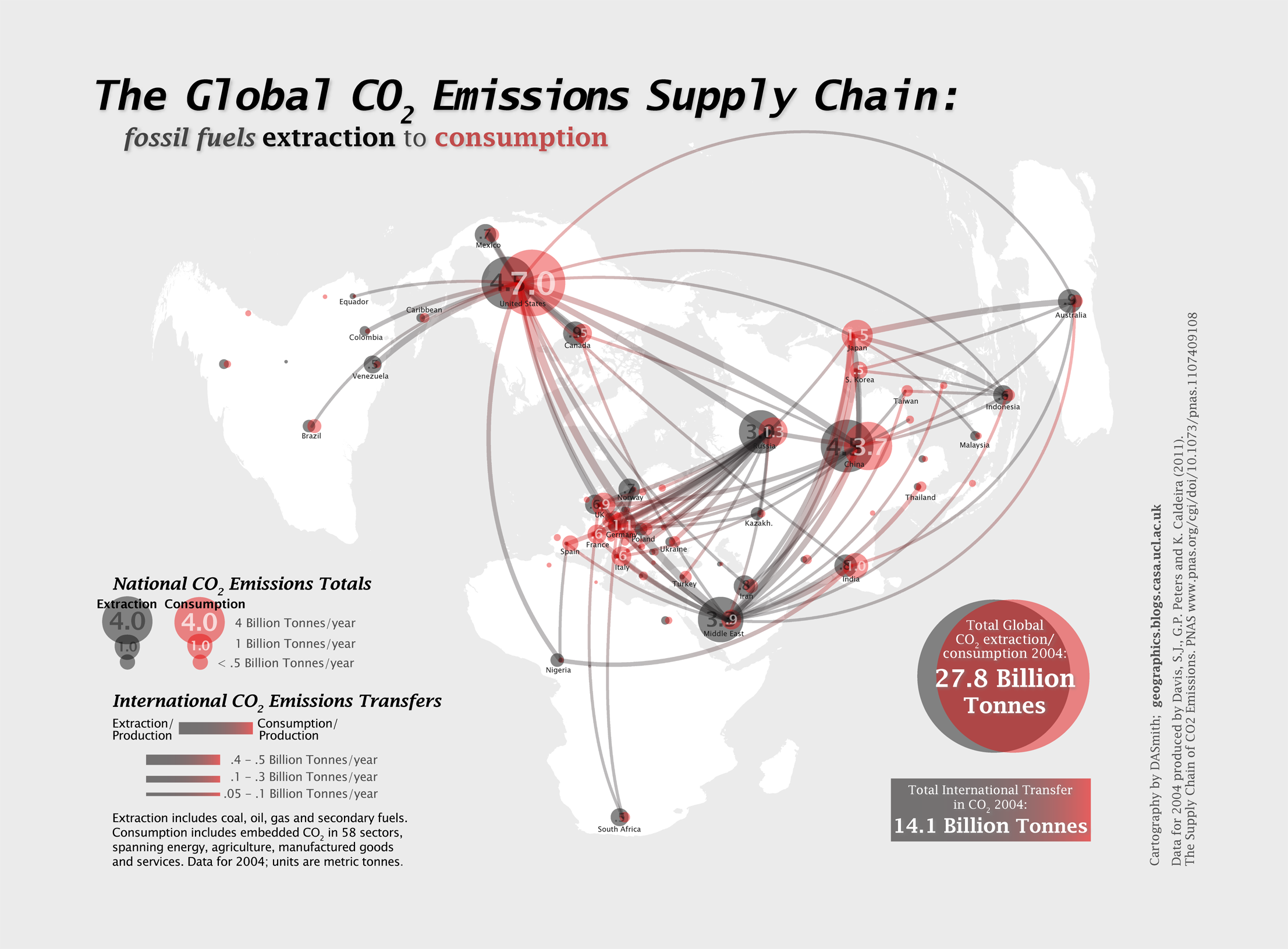 thesis on supply chain