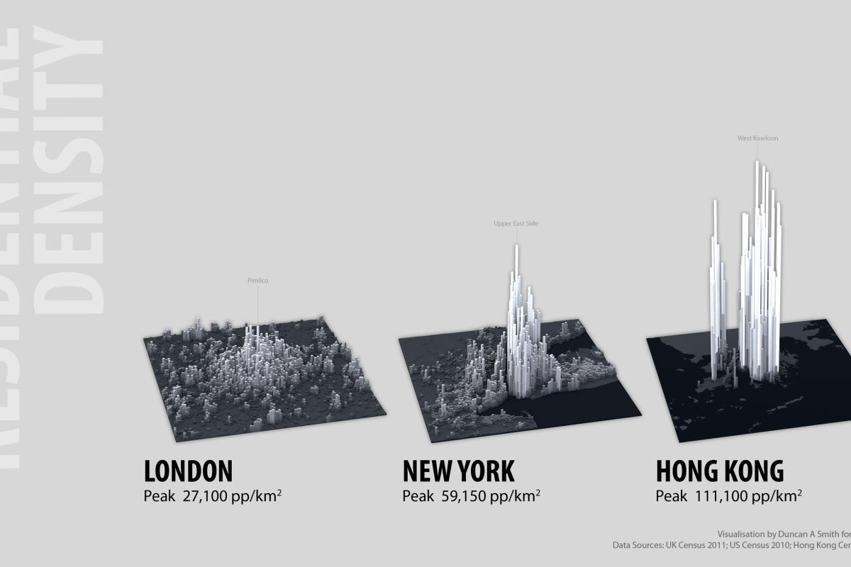 global cities – CityGeographics: urban form, dynamics and
