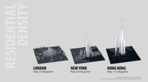World City Living and Working Densities: Poles Apart?