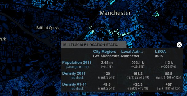 Location Statistics for Manchester, one of Britain's fastest growing cities