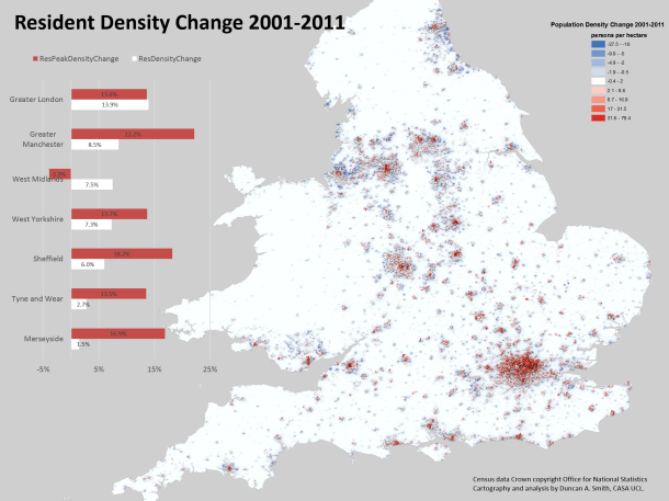 Population Density Change 2001-2011