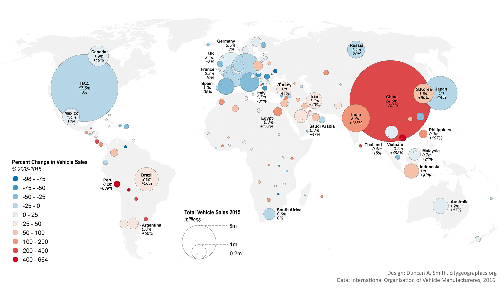 Global Prospects for a Post-Car World – CityGeographics: urban form ...